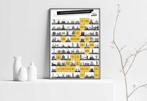 Mapa de 100 ciudades que visitar rascable de Enjoy Maps - Los mejores Mapa Mundi para rascar que comprar por internet - Mejor mapamundi rascable del mercado